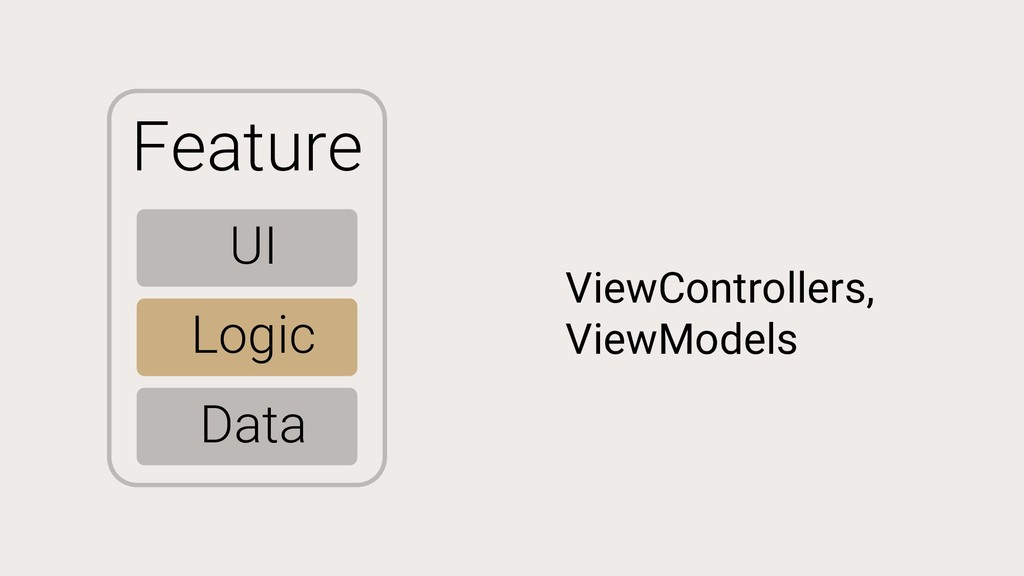 Feature UI Logic Data ViewControllers, ViewMode...