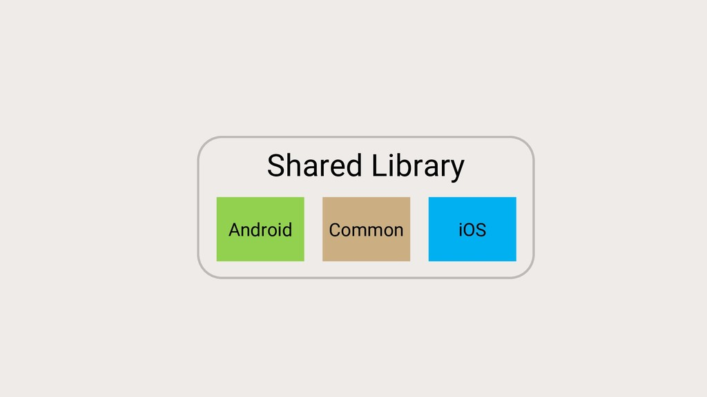 Shared Library Common Android iOS