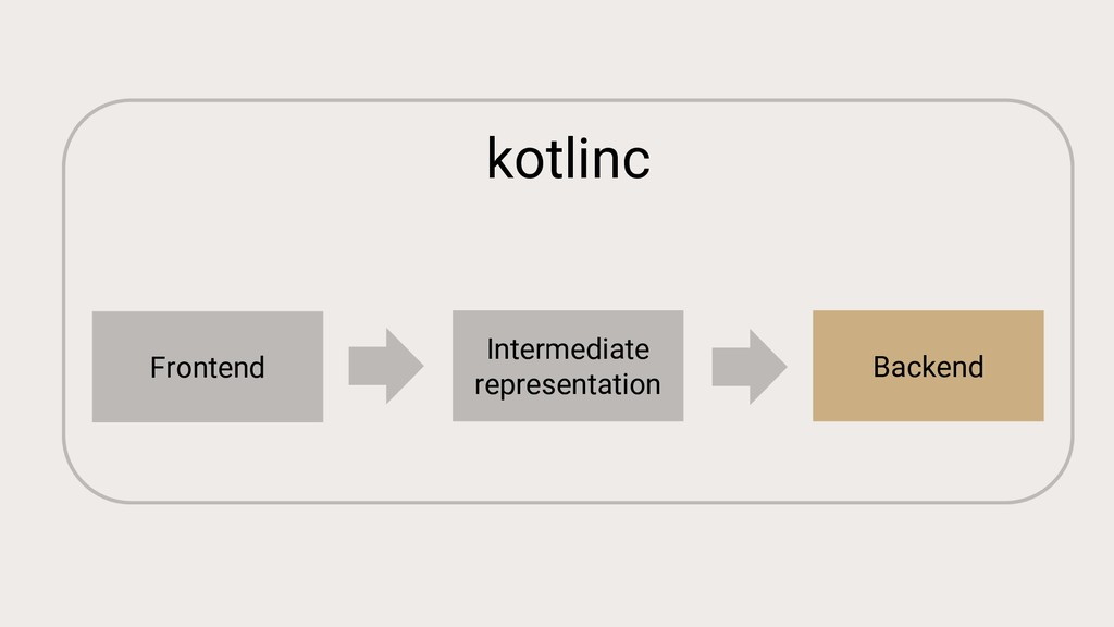 kotlinc Frontend Intermediate representation Ba...