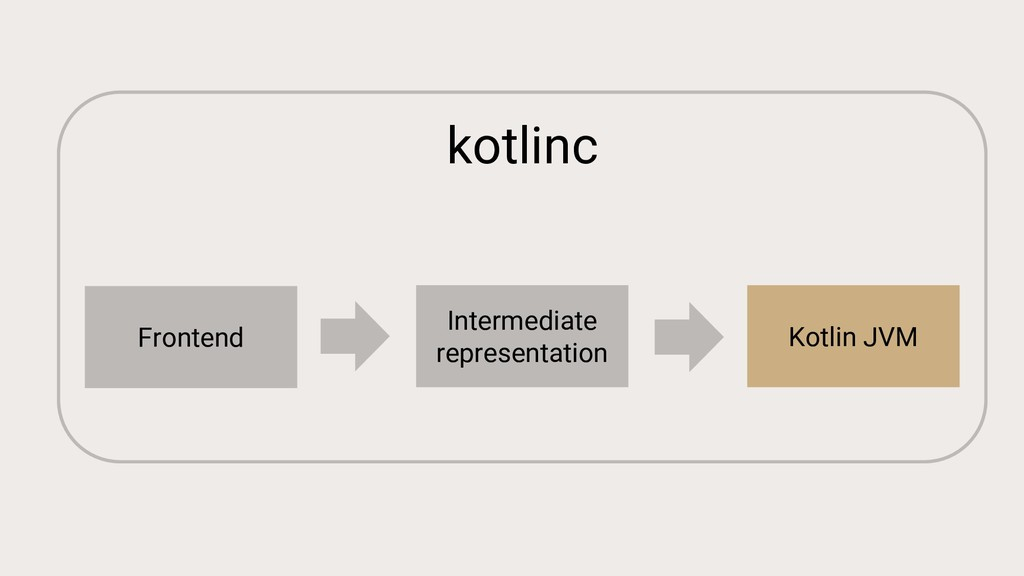 kotlinc Frontend Intermediate representation Ko...