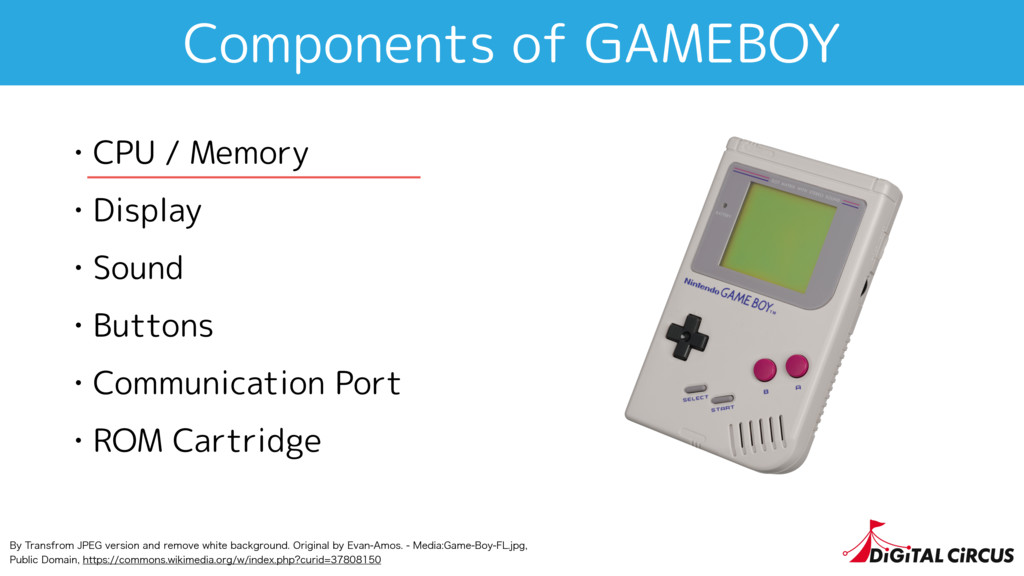 Components of GAMEBOY • CPU / Memory • Display ...