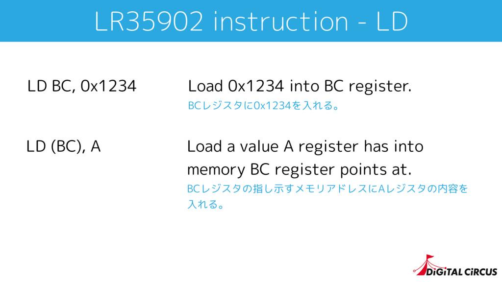 LR35902 instruction - LD LD BC, 0x1234 Load 0x1...