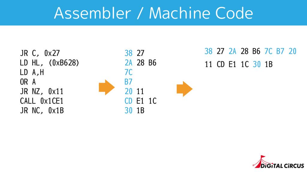 Assembler / Machine Code 38 27 2A 28 B6 7C B7 2...