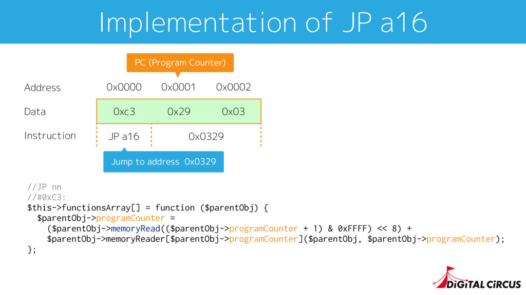 Implementation of JP a16 //JP nn //#0xC3: $this...