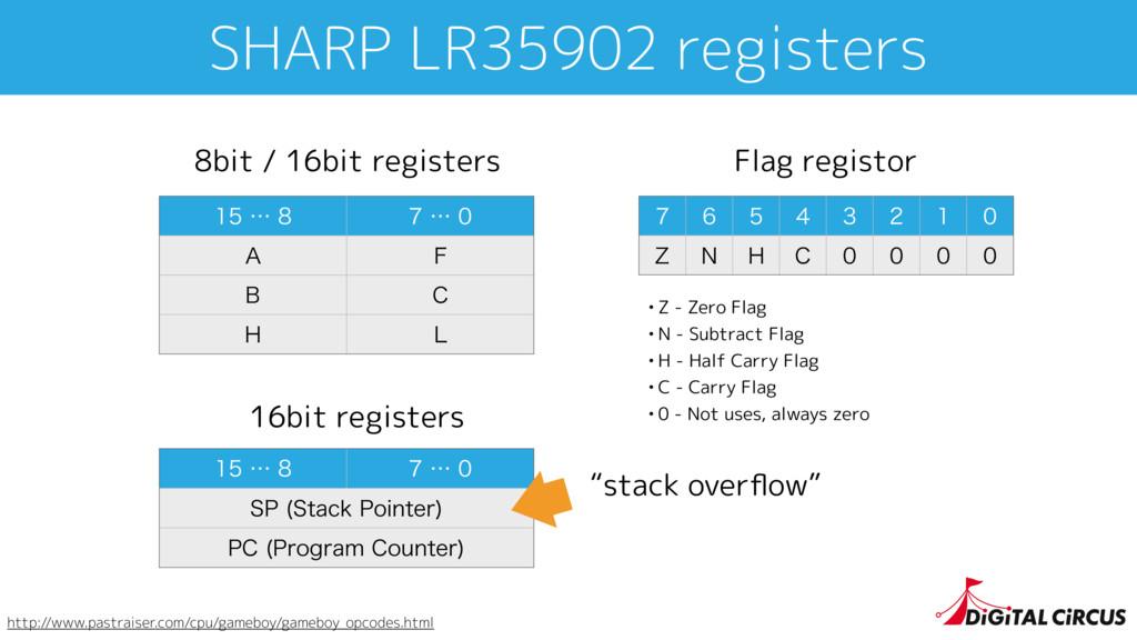 SHARP LR35902 registers http://www.pastraiser.c...