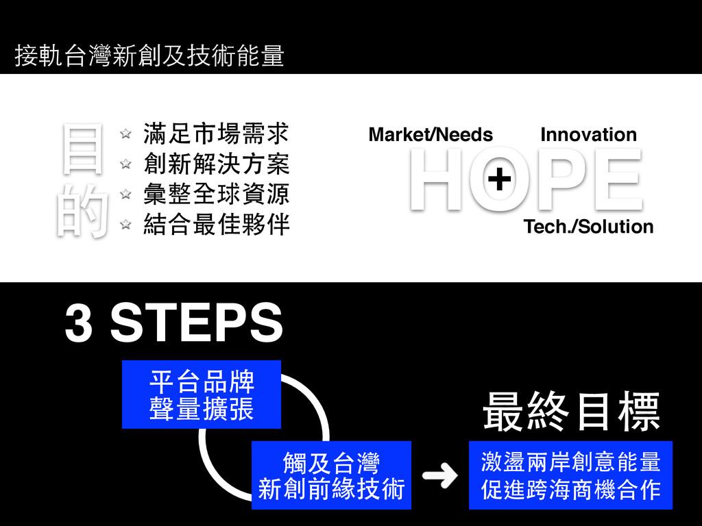 HOPE 接軌台灣新創及技術能量 Tech./Solution Innovation Mark...