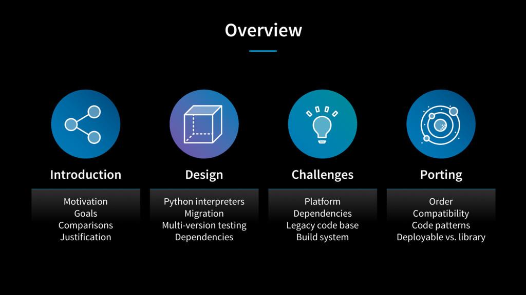 Overview Motivation Goals Comparisons Justifica...