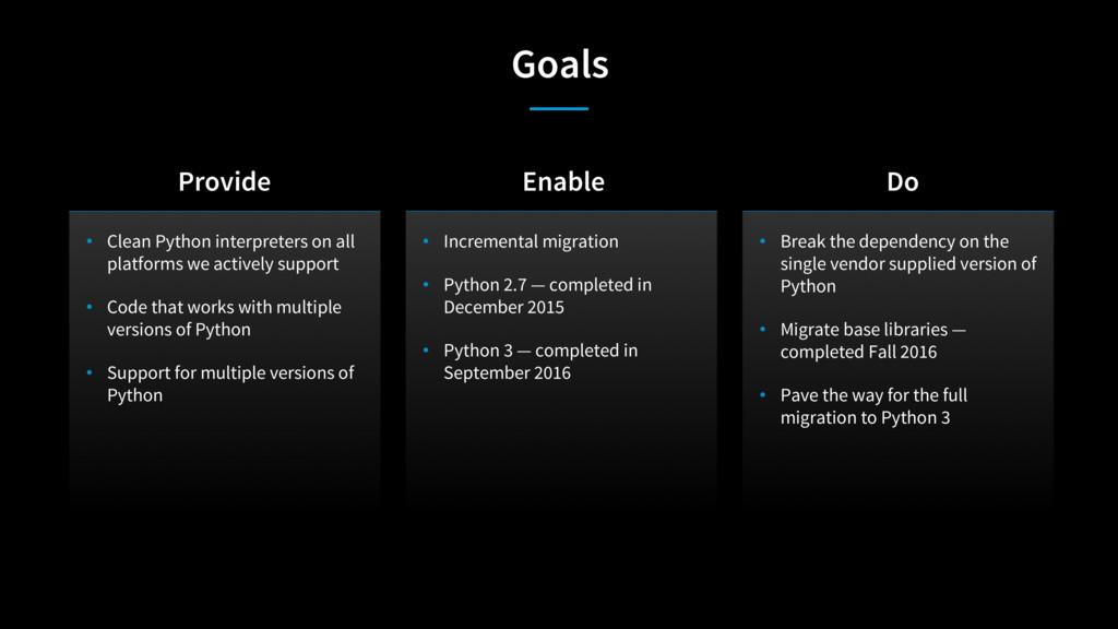 Goals • Clean Python interpreters on all platfo...