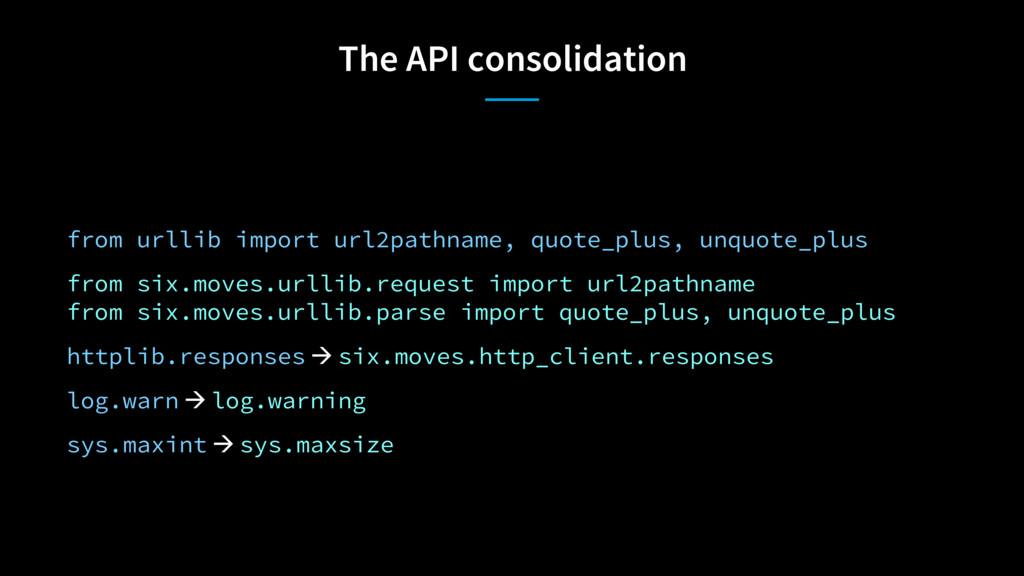 The API consolidation from urllib import url2pa...