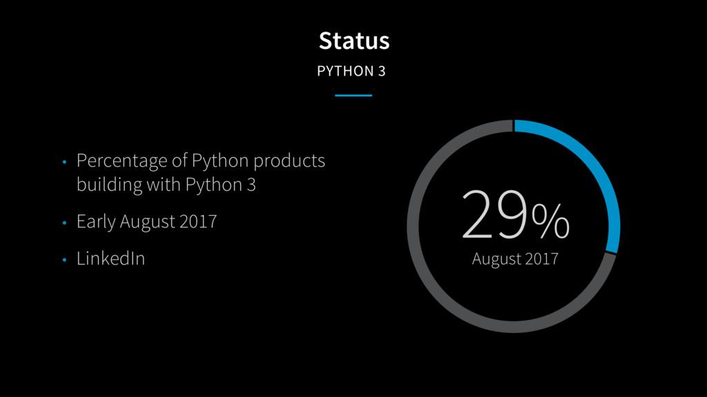 Status PYTHON 3 29% August 2017 • Percentage o...