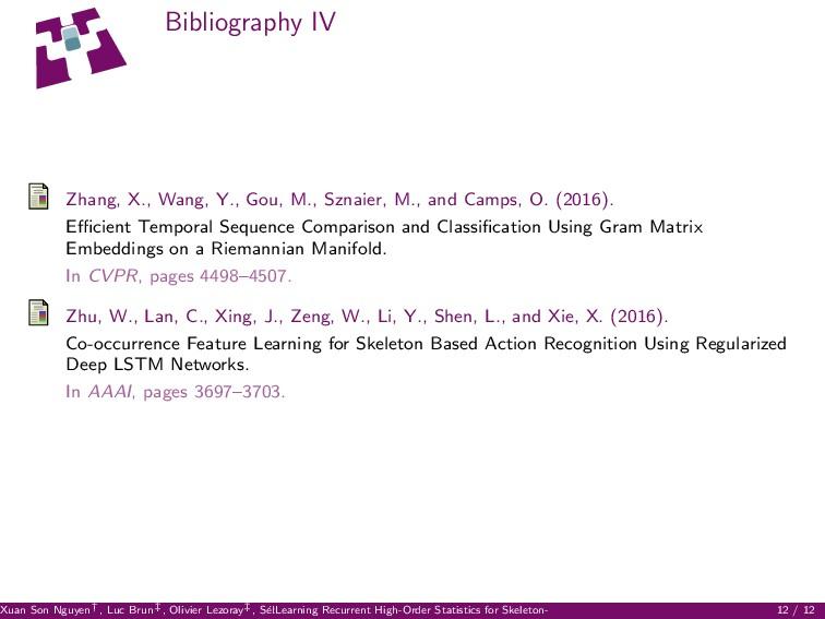 Bibliography IV Zhang, X., Wang, Y., Gou, M., S...