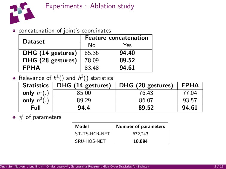 Experiments : Ablation study concatenation of j...