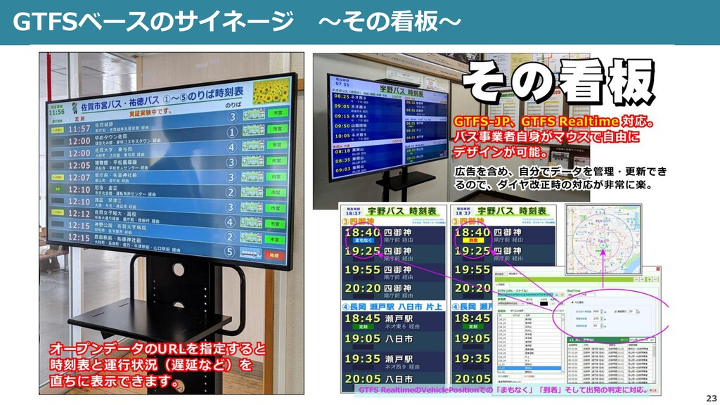 GTFSベースのサイネージ ~その看板~ 23 佐賀駅バスセンター
