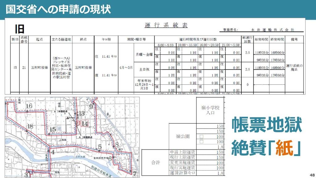48 国交省への申請の現状 帳票地獄 絶賛「紙」