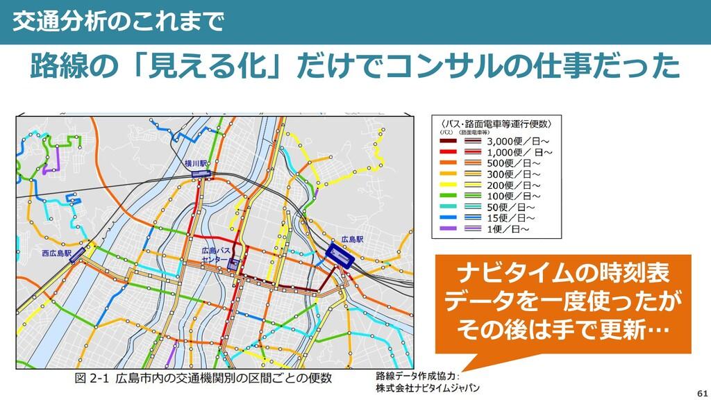 交通分析のこれまで 61 路線の「見える化」だけでコンサルの仕事だった ナビタイムの時刻表 デ...