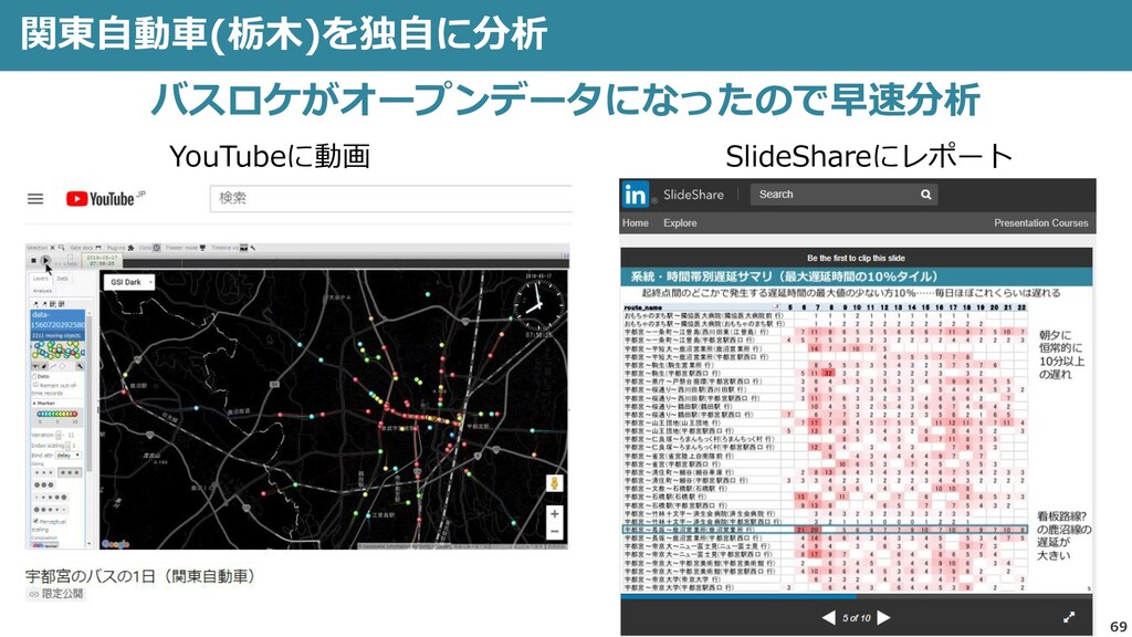 関東自動車(栃木)を独自に分析 69 バスロケがオープンデータになったので早速分析 YouTu...
