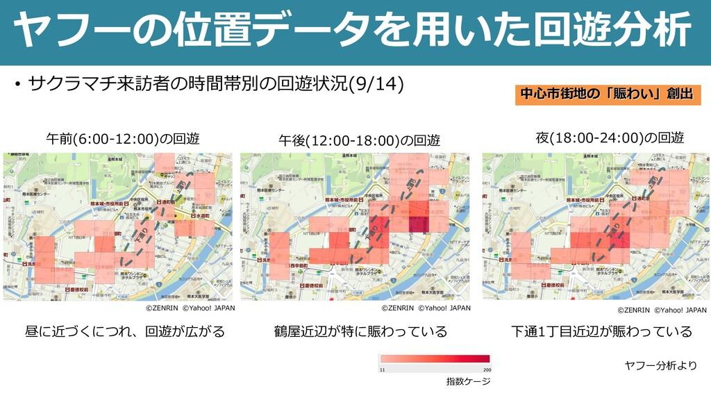 ヤフーの位置データを用いた回遊分析 午前(6:00-12:00)の回遊 午後(12:00-18...