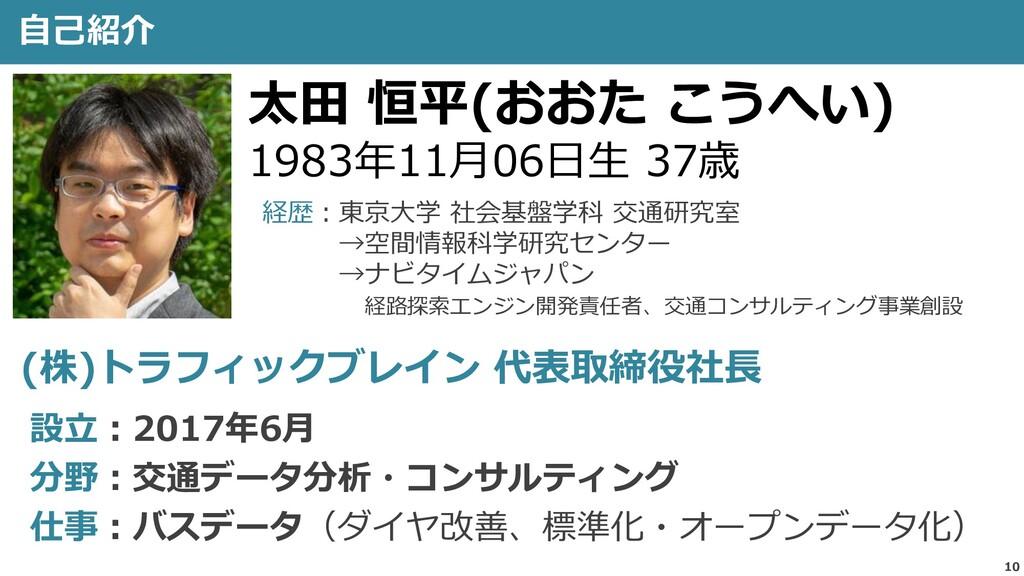 10 自己紹介 太田 恒平(おおた こうへい) 1983年11月06日生 37歳 設立:201...