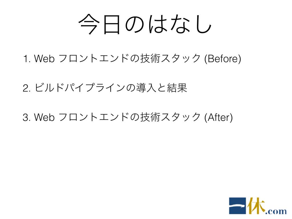 ࠓͷͳ͠ 1. Web ϑϩϯτΤϯυͷٕज़ελοΫ (Before) 2. ϏϧυύΠϓ...