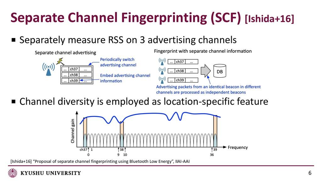 Separate Channel Fingerprinting (SCF) [Ishida+1...