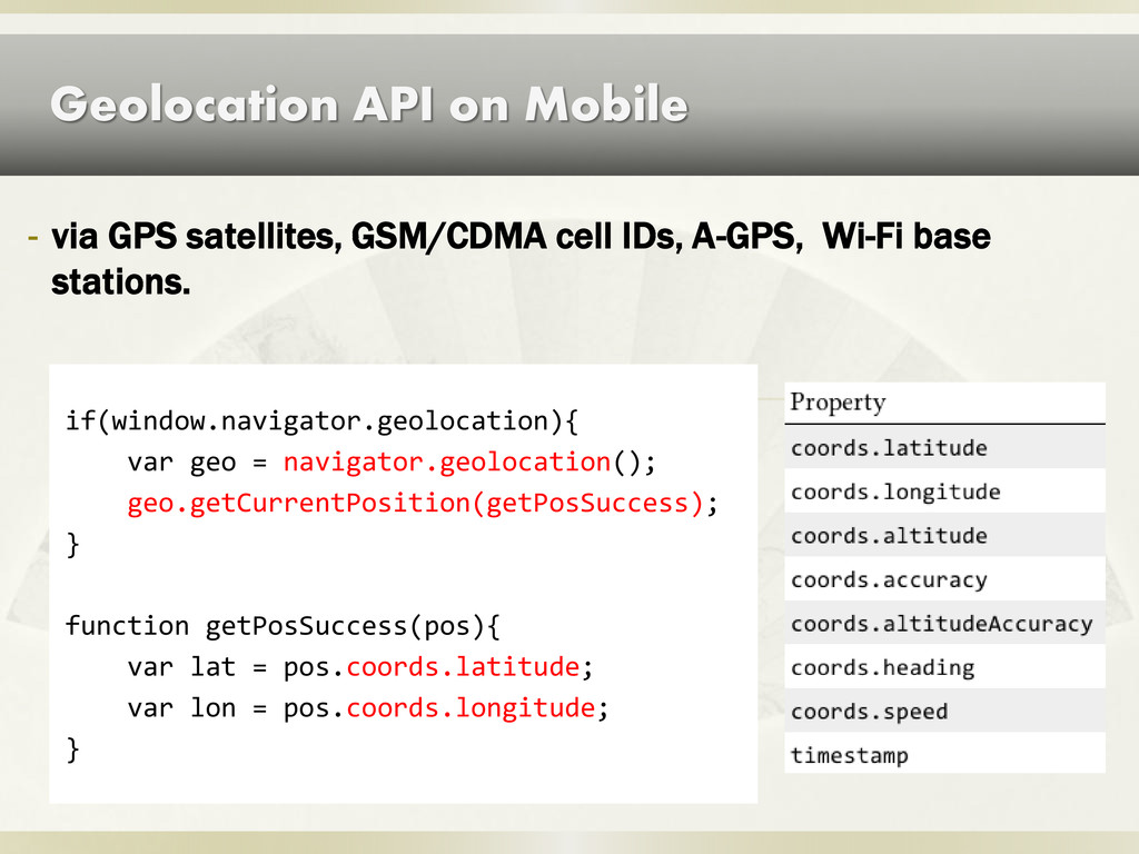 Geolocation API on Mobile if(window.navigator.g...