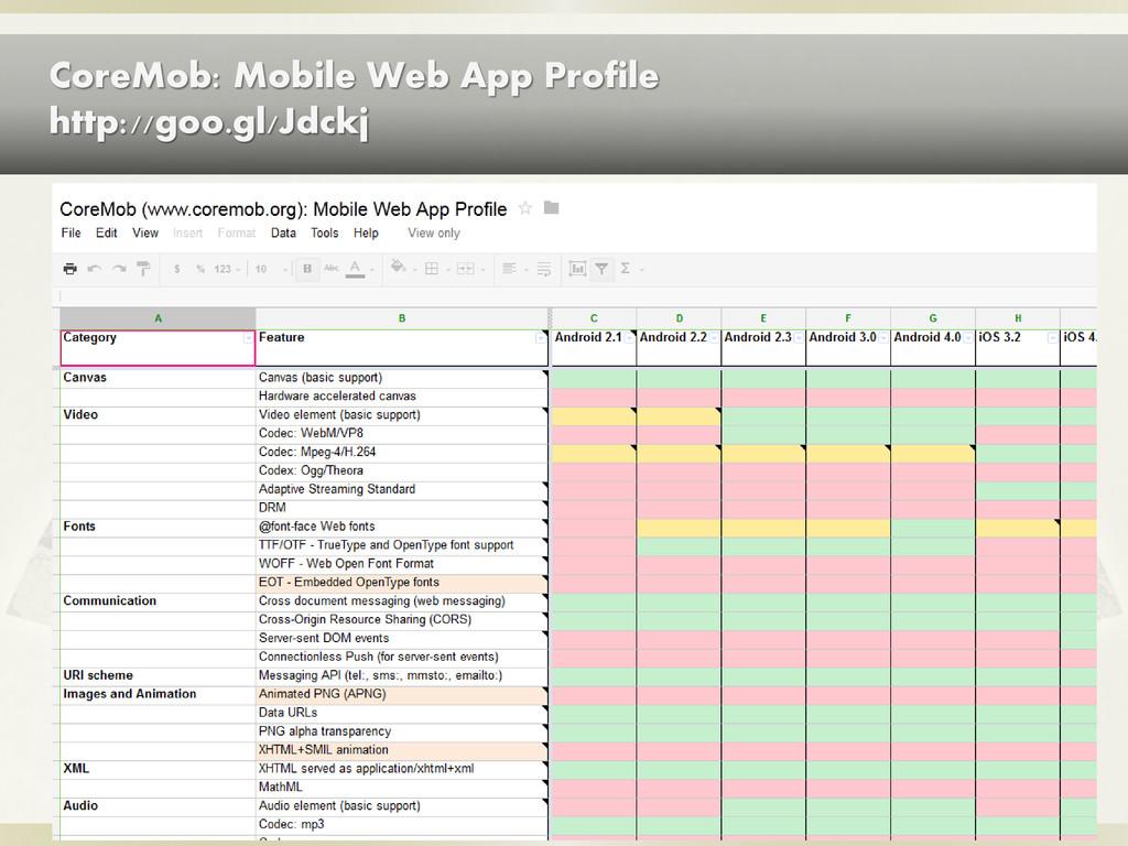 CoreMob: Mobile Web App Profile http://goo.gl/J...