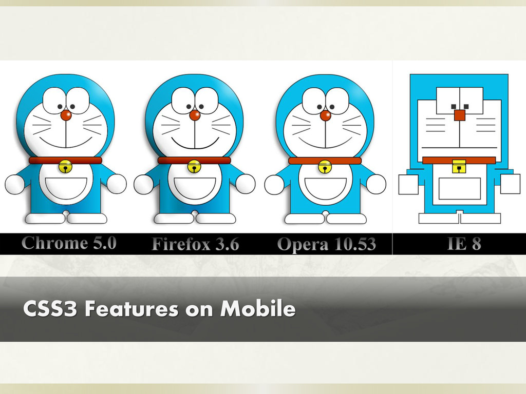 CSS3 Features on Mobile