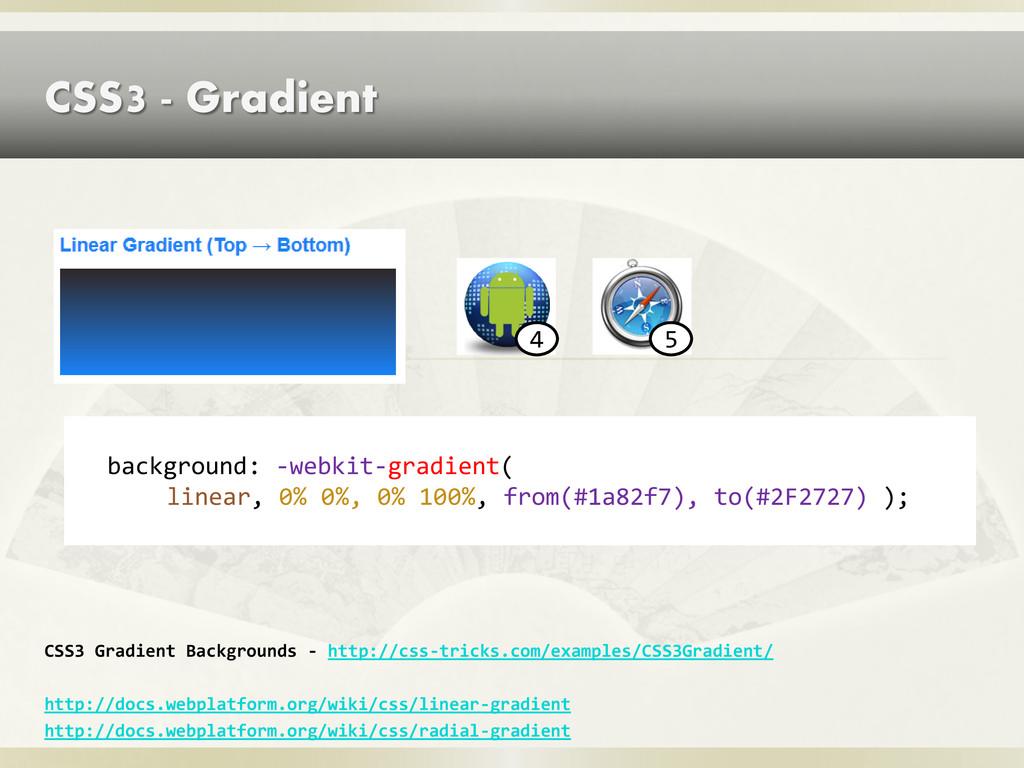 CSS3 - Gradient CSS3 Gradient Backgrounds - htt...