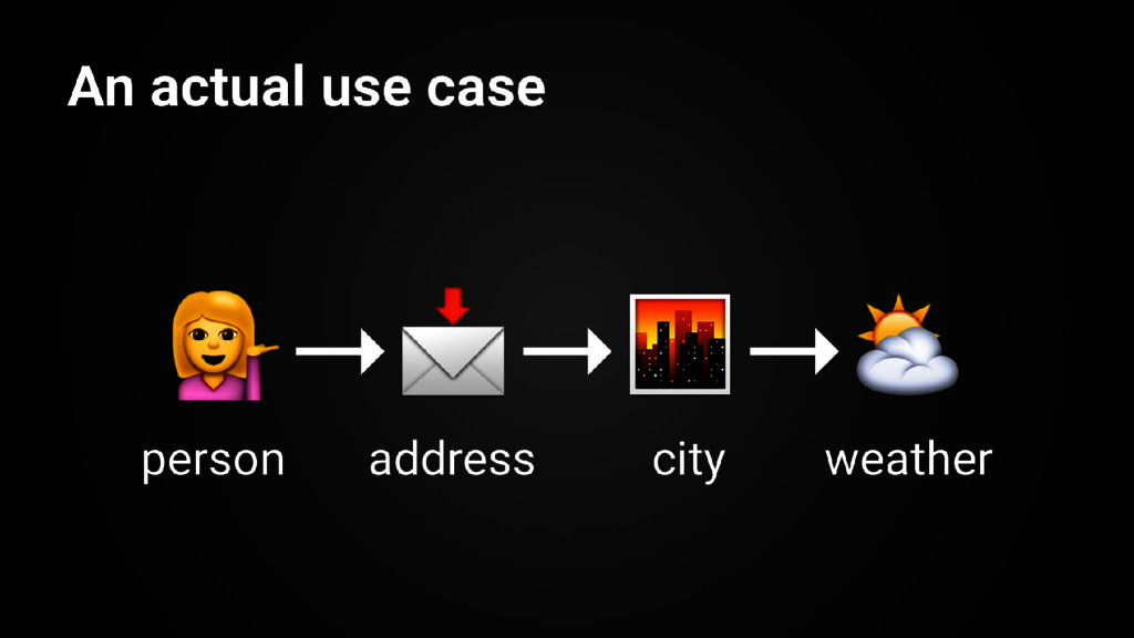 An actual use case → → →⛅ person address city w...