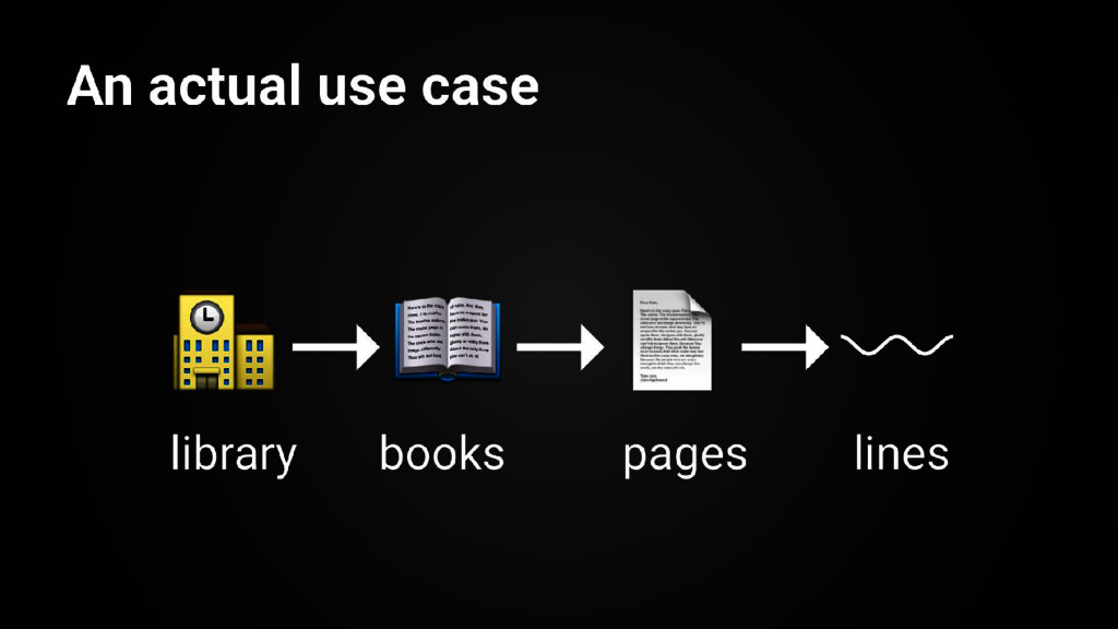 An actual use case → → →〰 library books pages l...
