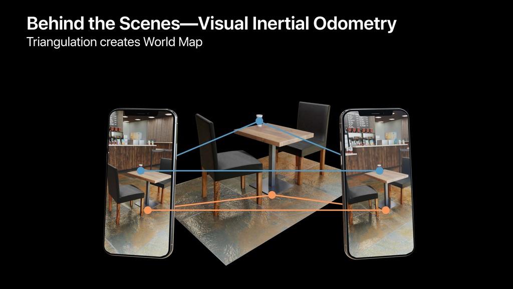 Behind the Scenes—Visual Inertial Odometry Tria...