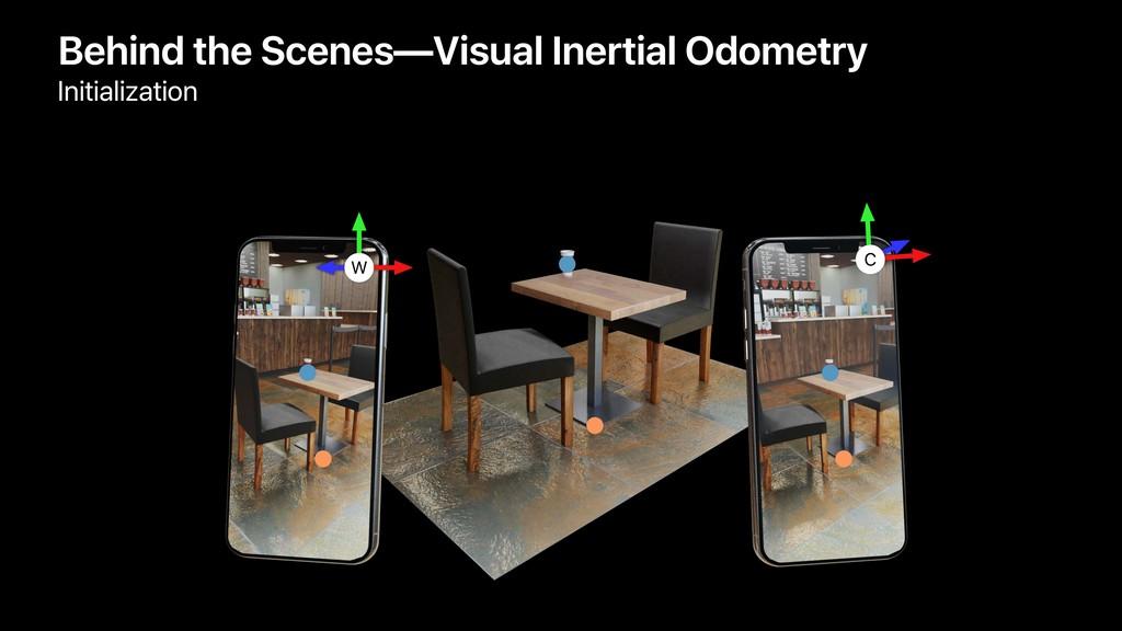 Behind the Scenes—Visual Inertial Odometry Init...