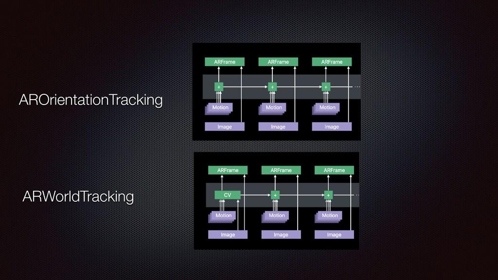 AROrientationTracking ARWorldTracking