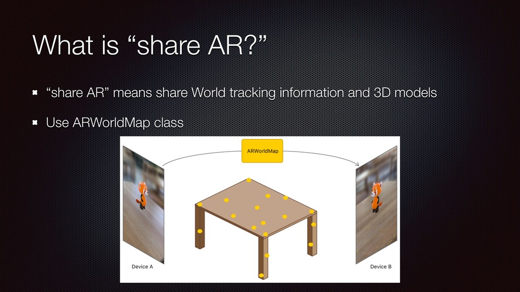 "What is ""share AR?"" ""share AR"" means share Worl..."