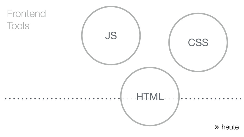 CSS HTML JS Frontend Tools heute «