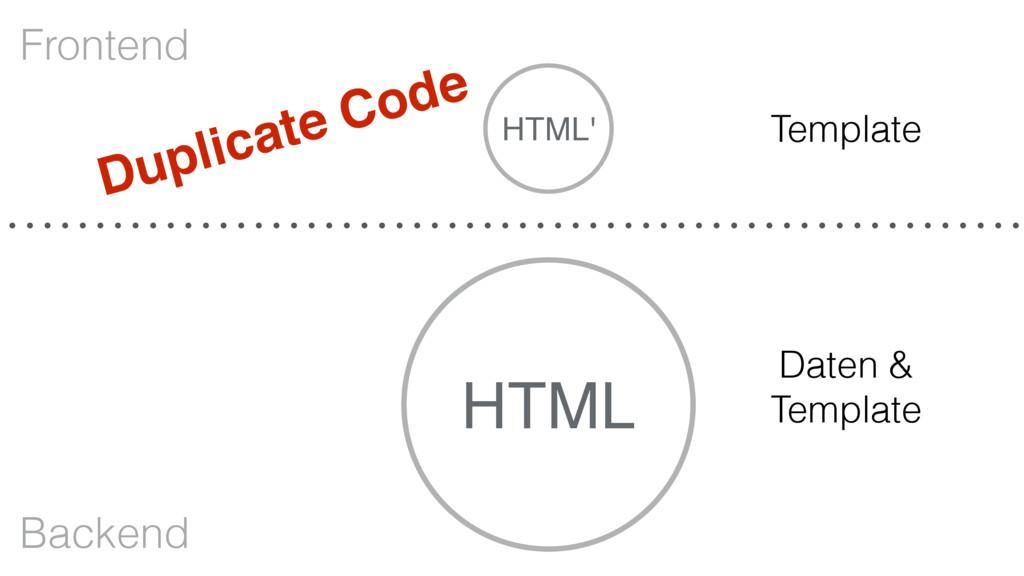 HTML Frontend Backend Daten & Template HTML' Te...