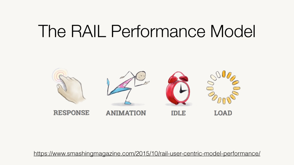 The RAIL Performance Model https://www.smashing...