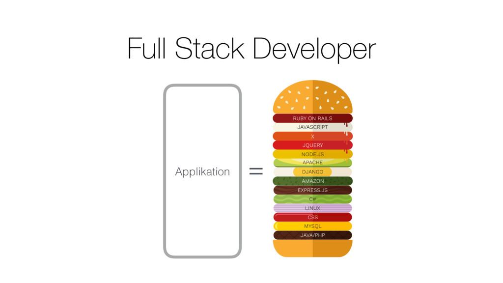 Full Stack Developer = Applikation