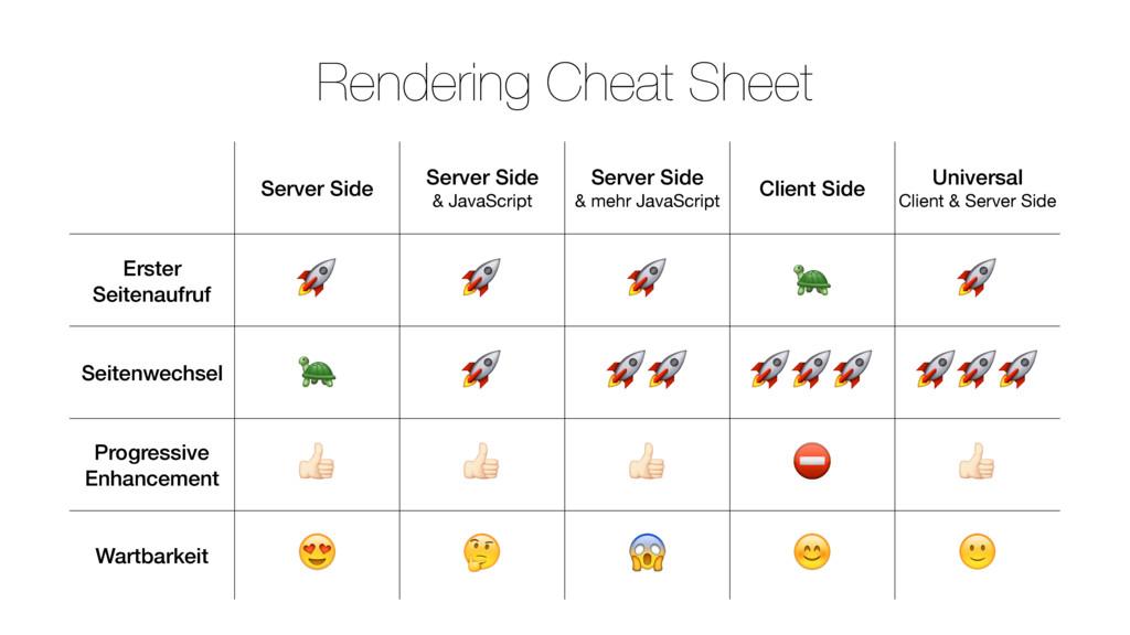Server Side Server Side & JavaScript Server Si...