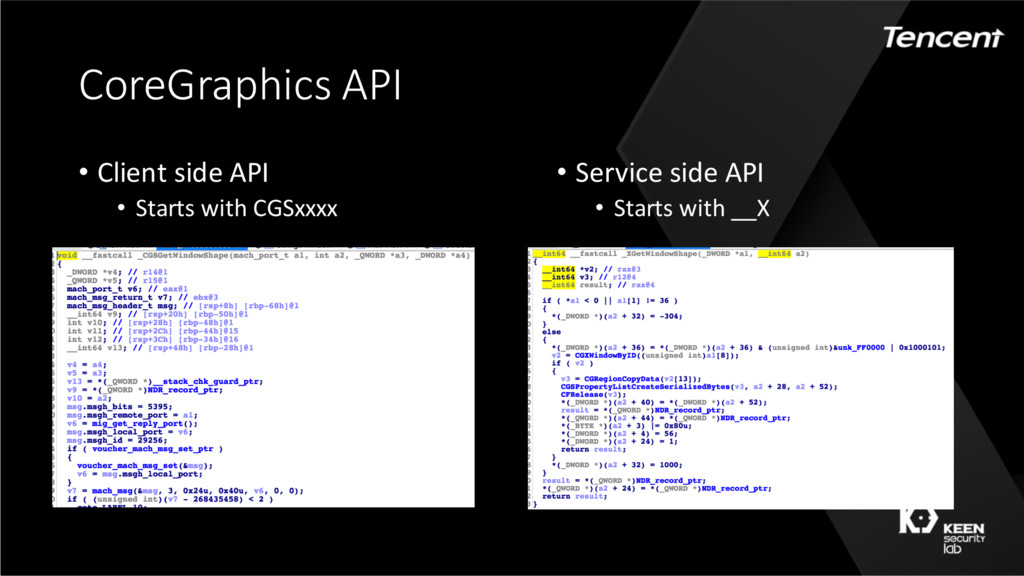 CoreGraphics API • Client side API • Starts wit...
