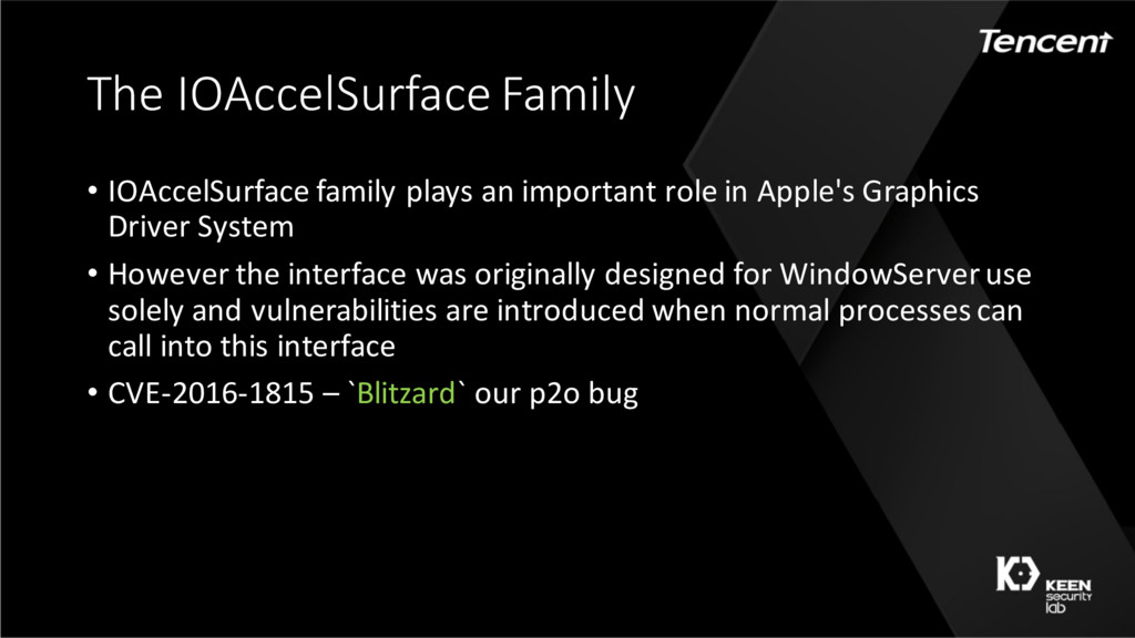 The IOAccelSurface Family • IOAccelSurface fami...