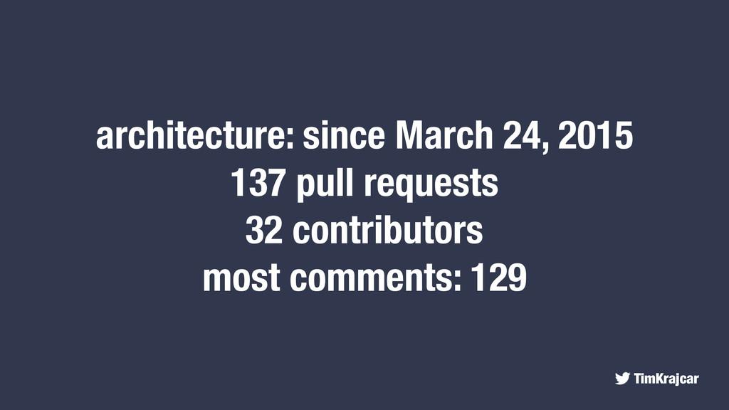 TimKrajcar architecture: since March 24, 2015 1...