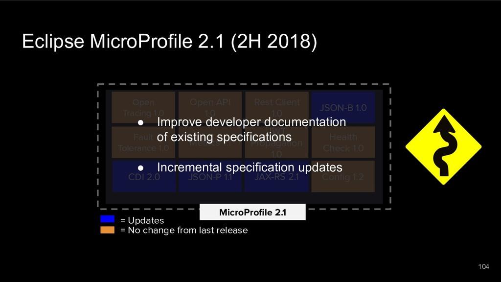 Eclipse MicroProfile 2.1 (2H 2018) MicroProfile ...