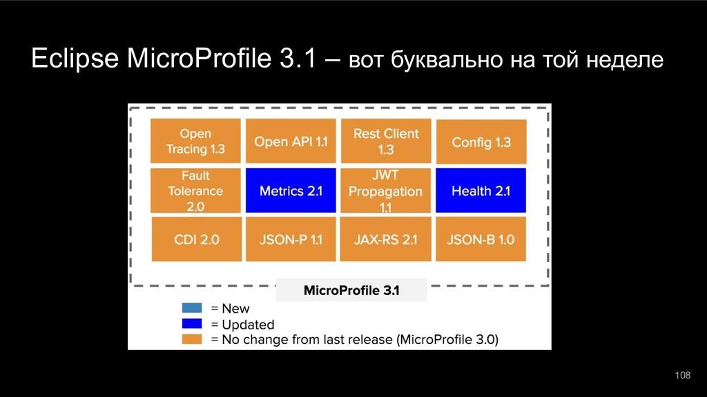 Eclipse MicroProfile 3.1 – вот буквально на той...