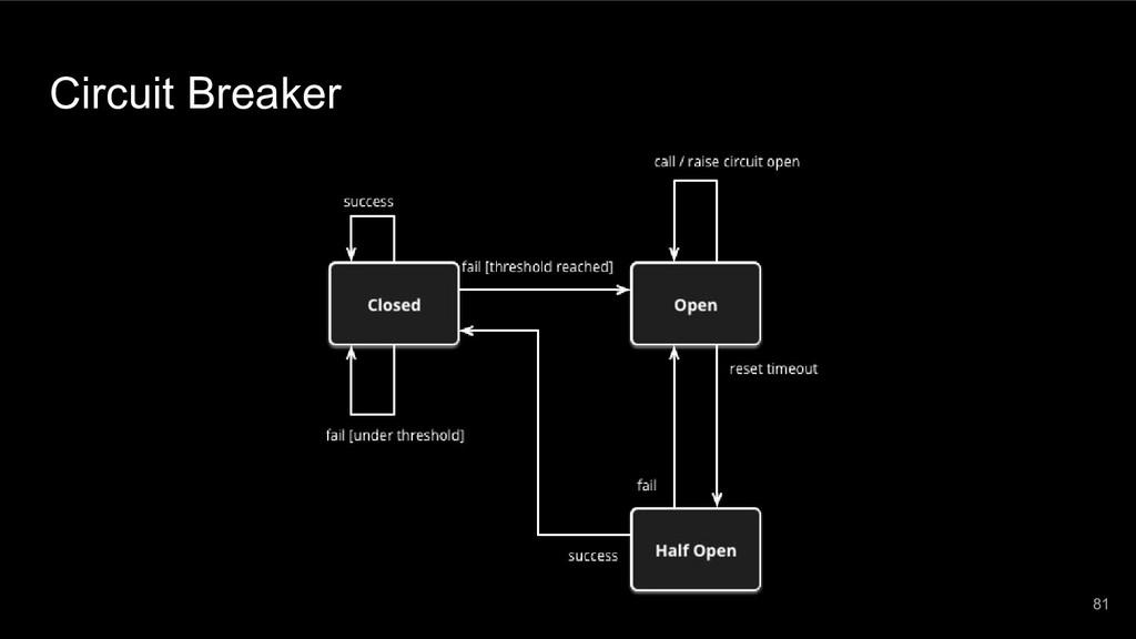Circuit Breaker 81