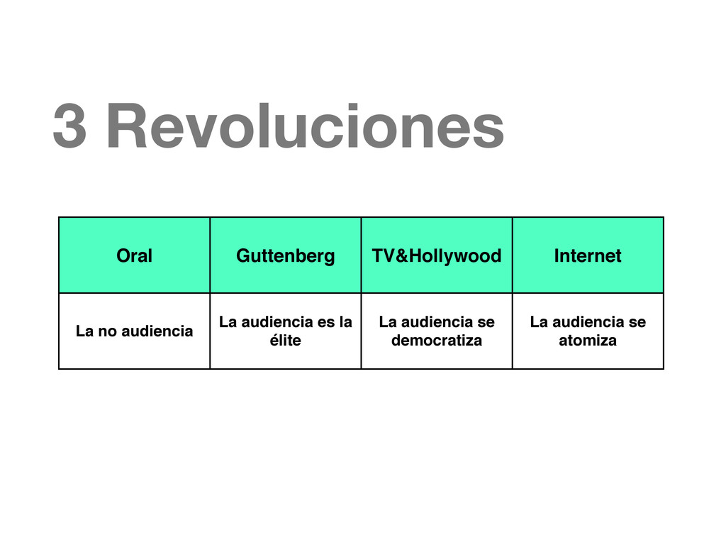 Oral Guttenberg TV&Hollywood Internet La no aud...
