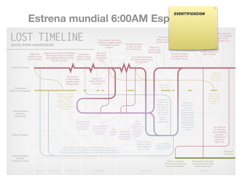 Estrena mundial 6:00AM España EVENTIFICACION