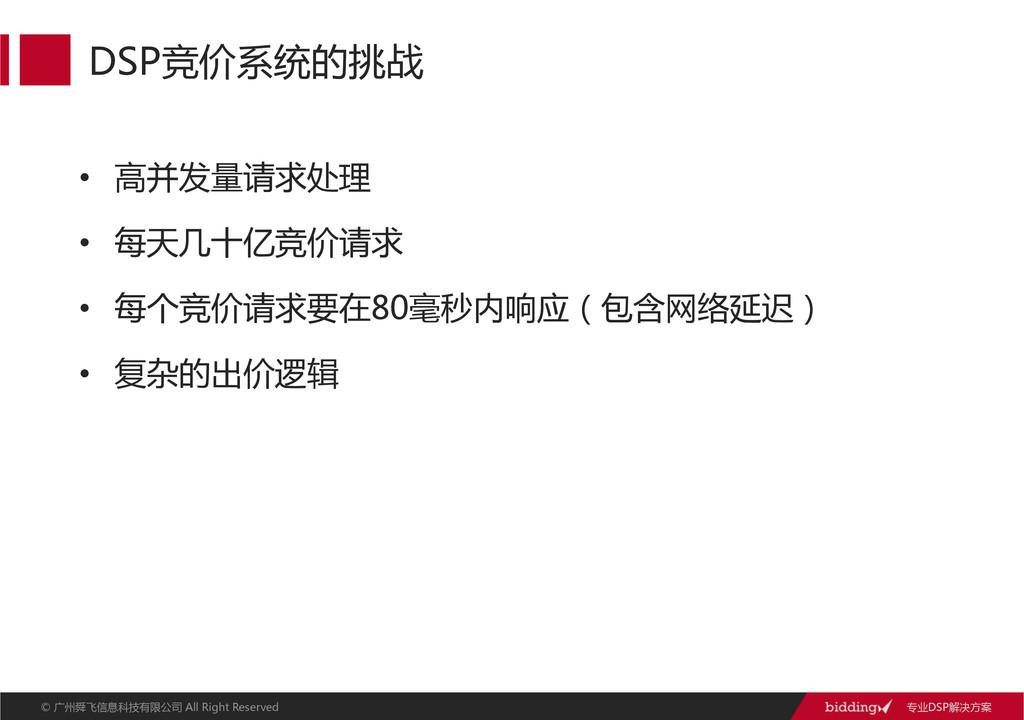 专业DSP解决方案  © 广州舜飞信息科技有限公司 All Right R...