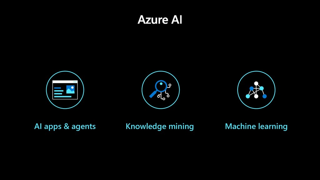 AI apps & agents Knowledge mining Machine learn...