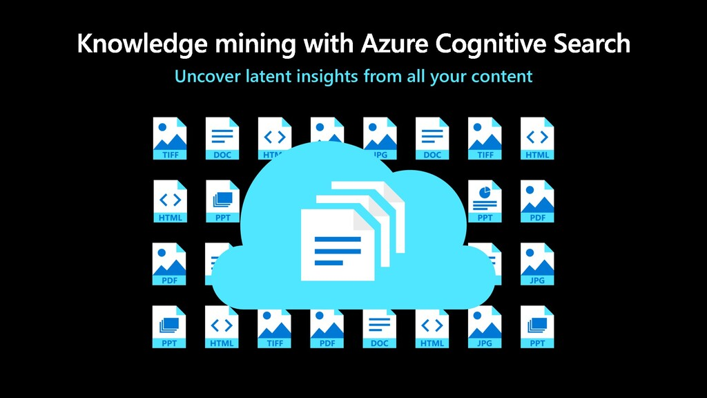Uncover latent insights from all your content